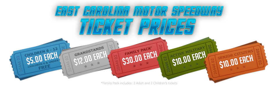 East Carolina Ticket Prices